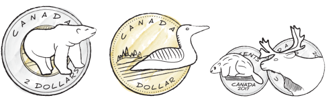 Canadian Wildlife Currency