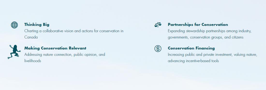 Canadian Wildlife Federation National Conservation Summit