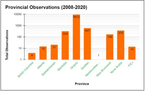 Number of research grade observations of Monarchs in each province from 2008-2020